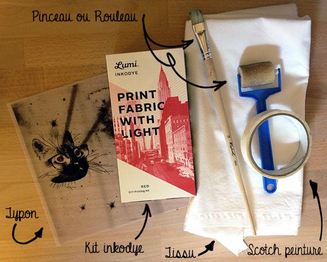 Tuto imprimer sur du tissu avec inkodye blog call me woody - Imprimer photo sur tissu ...